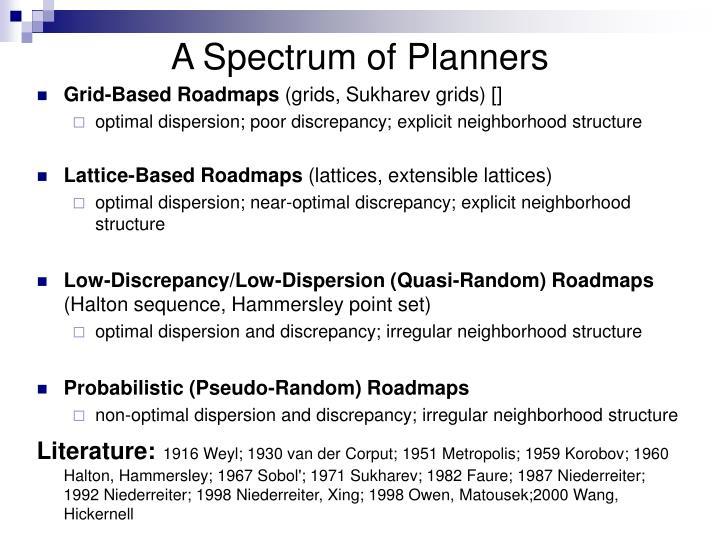 Grid-Based Roadmaps