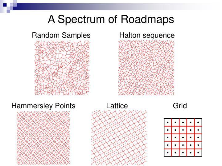 Random Samples              Halton sequence