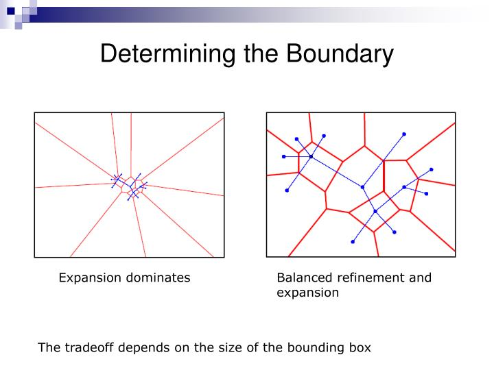 Determining the Boundary