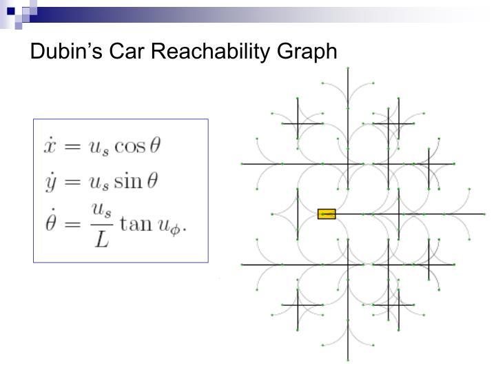 Dubin's Car Reachability Graph