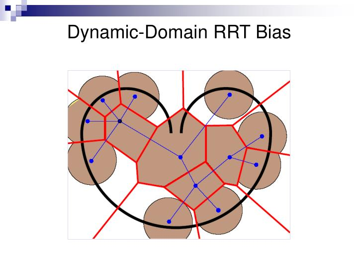 Dynamic-Domain RRT Bias