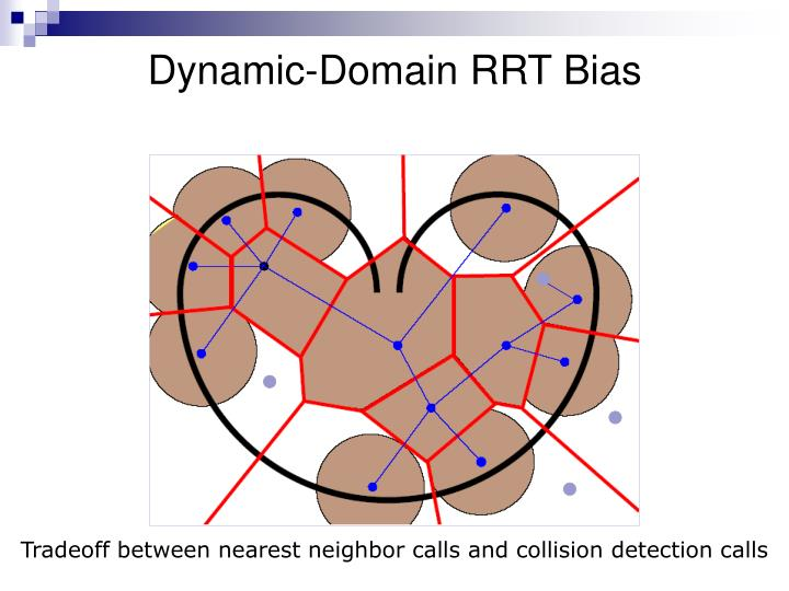 Dynamic-Domain RRT Bias