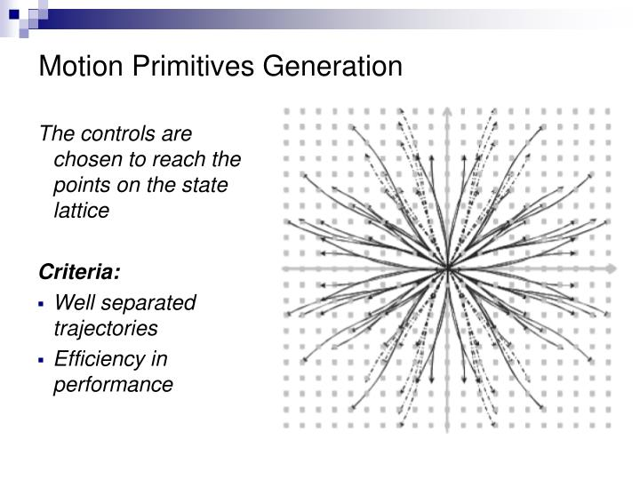 Motion Primitives Generation