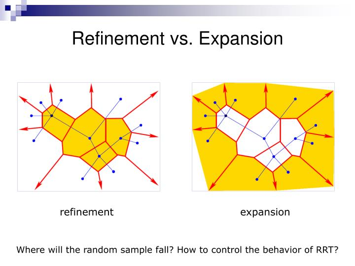 Refinement vs. Expansion