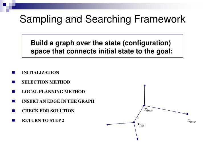 Sampling and Searching Framework
