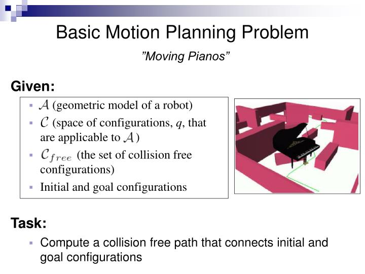 Basic Motion Planning Problem