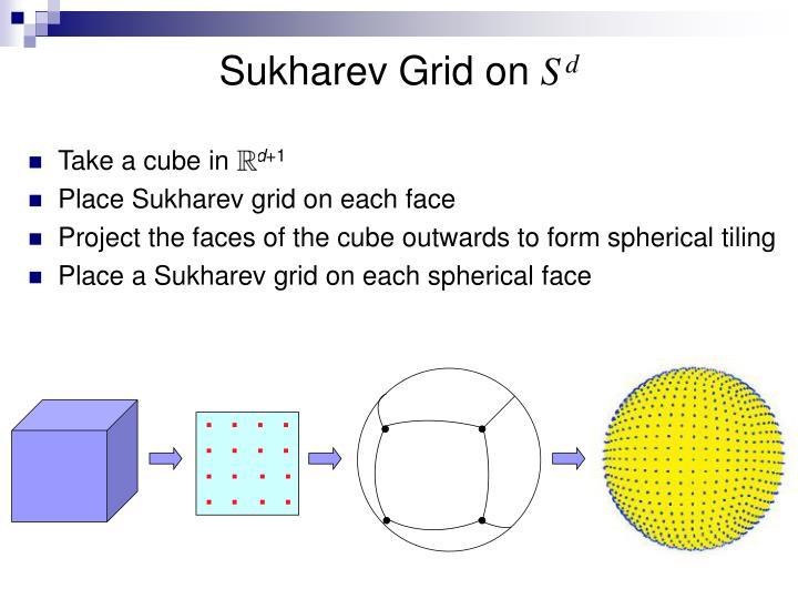 Sukharev Grid on