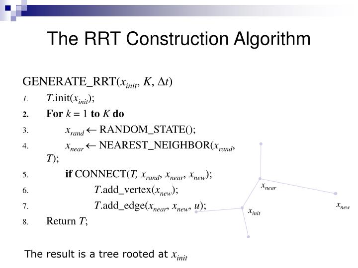 The RRT Construction Algorithm