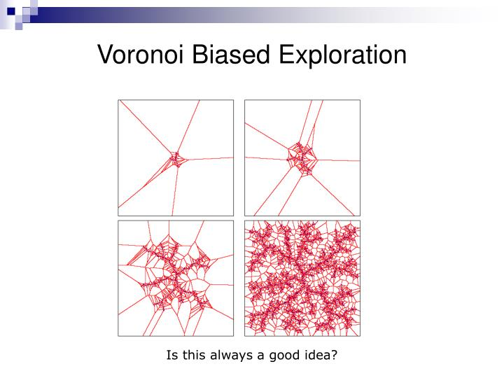 Voronoi Biased Exploration
