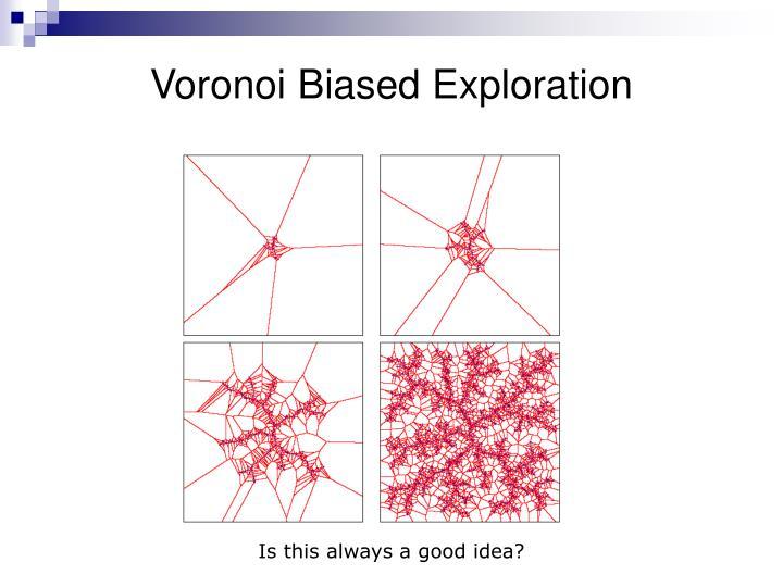 Voronoi Biased Exploration