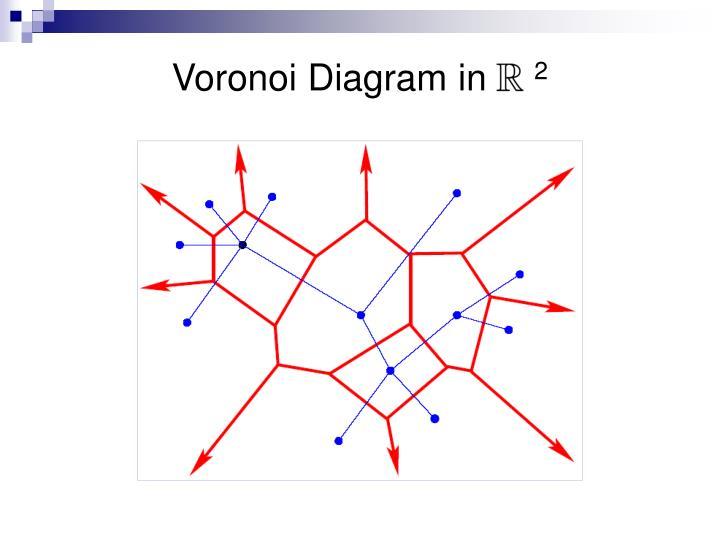Voronoi Diagram in R
