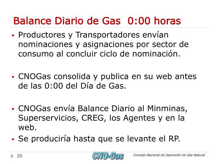 Balance Diario de Gas  0:00 horas