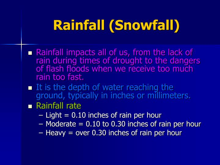 Rainfall (Snowfall)