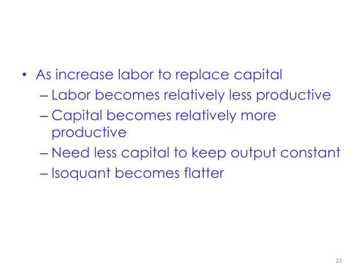 As increase labor to replace capital