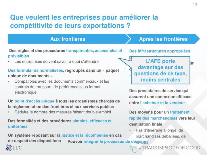 Que veulent les entreprises pour améliorer la compétitivité de leurs exportations ?