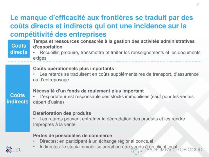 Le manque d'efficacité aux frontières se traduit par des coûts directs et indirects qui ont une incidence sur la compétitivité des entreprises