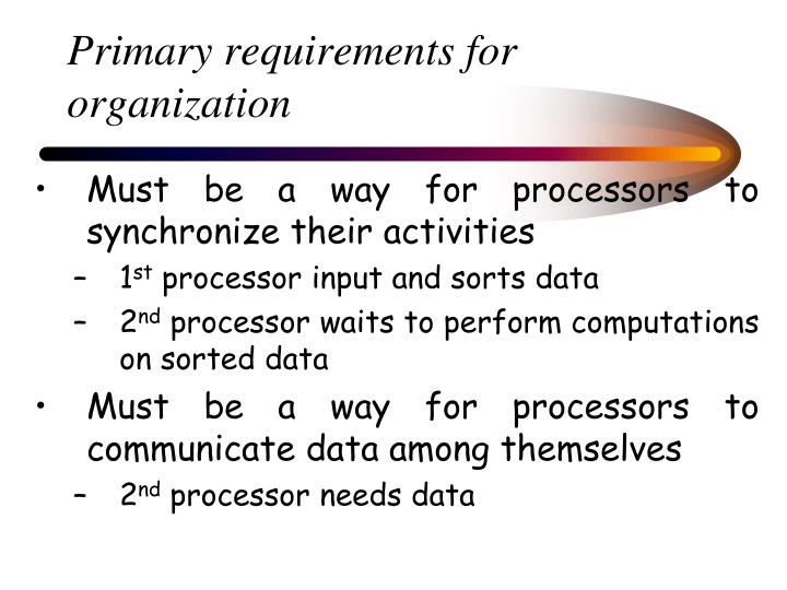 Primary requirements for organization