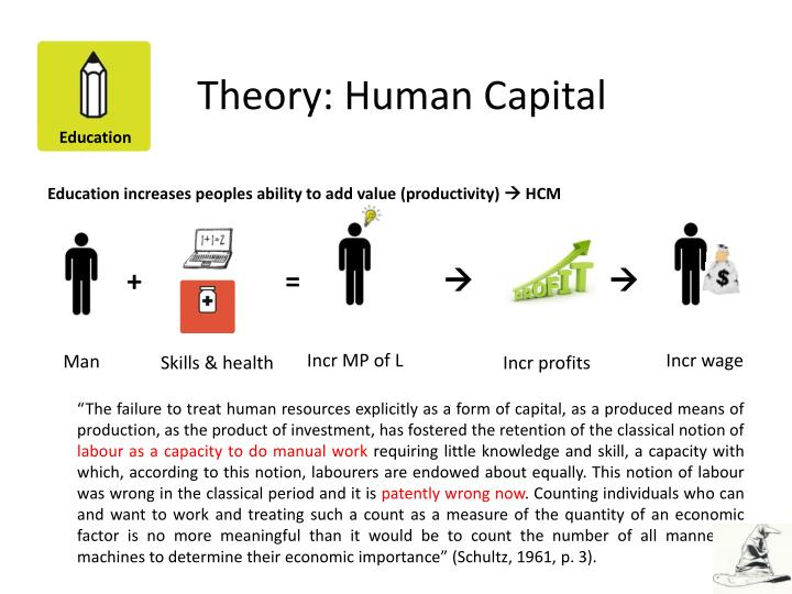 theory of human capital What is human capital and why is it important that your organization or business has it maximized learn the fundamentals of human capital theory.