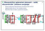 5 ekscentri no optere eni elementi veliki ekscentricitet slo eno savijanje