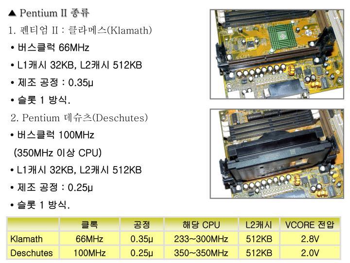 ▲ Pentium II