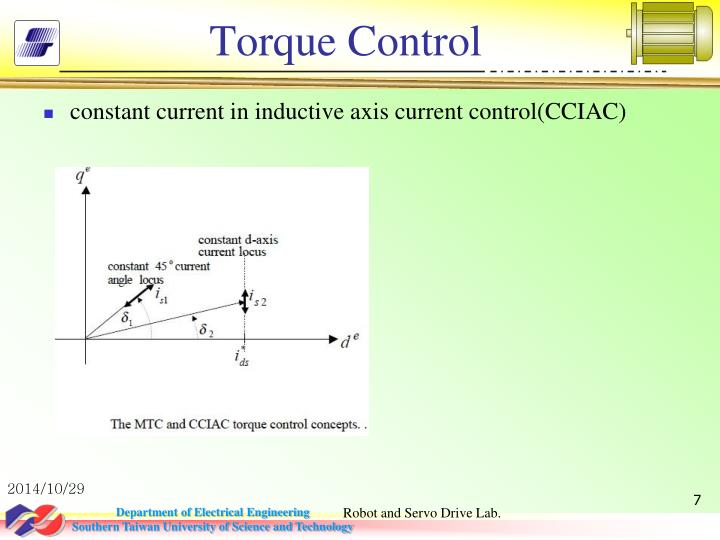constant current in inductive axis current control(CCIAC)
