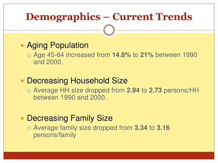 Demographics – Current Trends