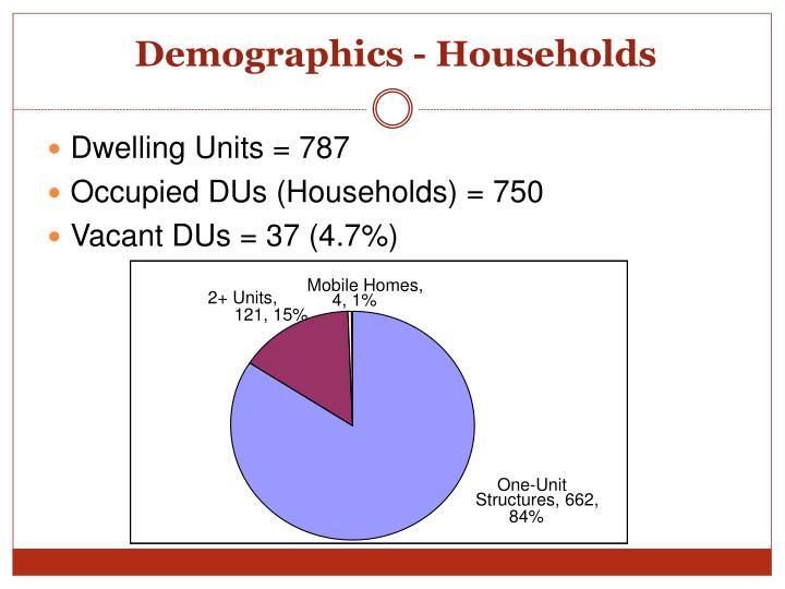 Mobile Homes,