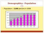 demographics population