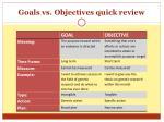 goals vs objectives quick review