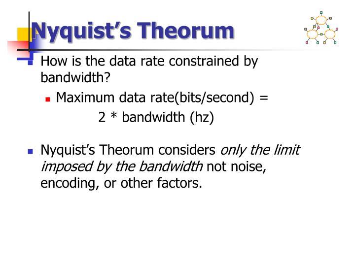 Nyquist's Theorum