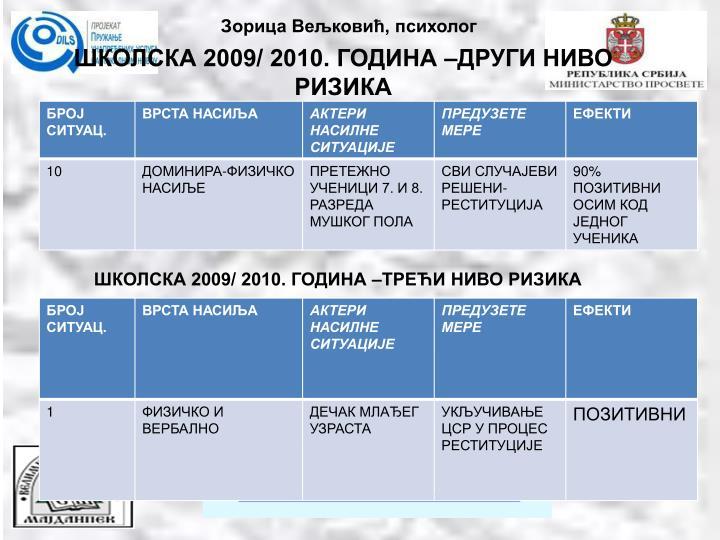 ШКОЛСКА 2009/ 2010. ГОДИНА –ДРУГИ НИВО РИЗИКА