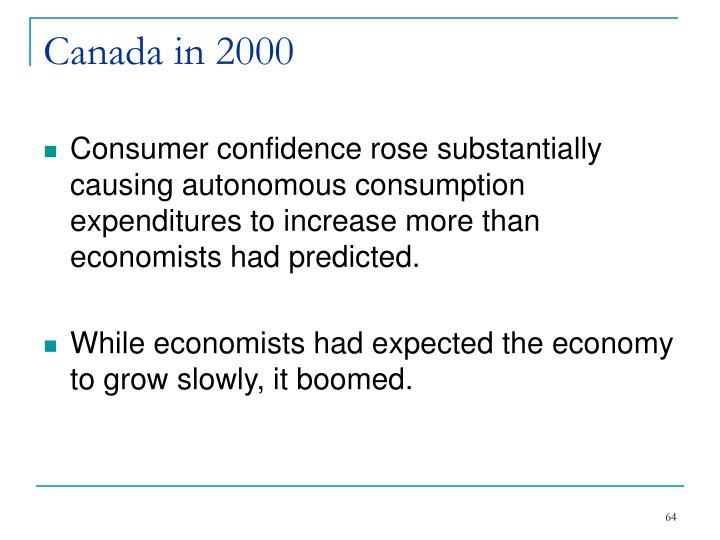 Canada in 2000