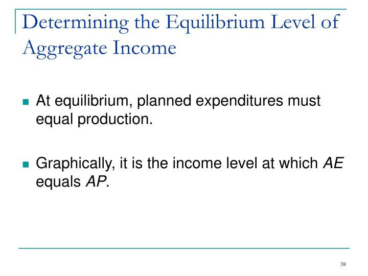 Determining the Equilibrium Level of Aggregate Income