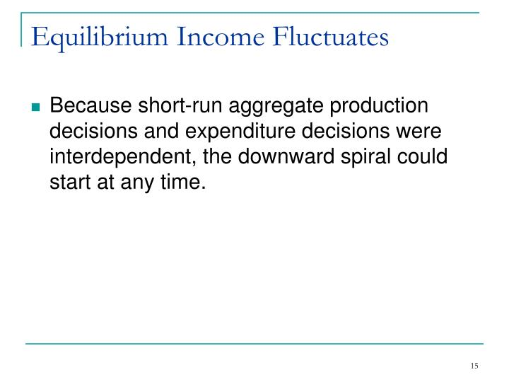 Equilibrium Income Fluctuates