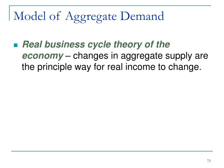 Model of Aggregate Demand