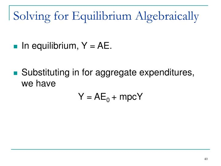 Solving for Equilibrium Algebraically