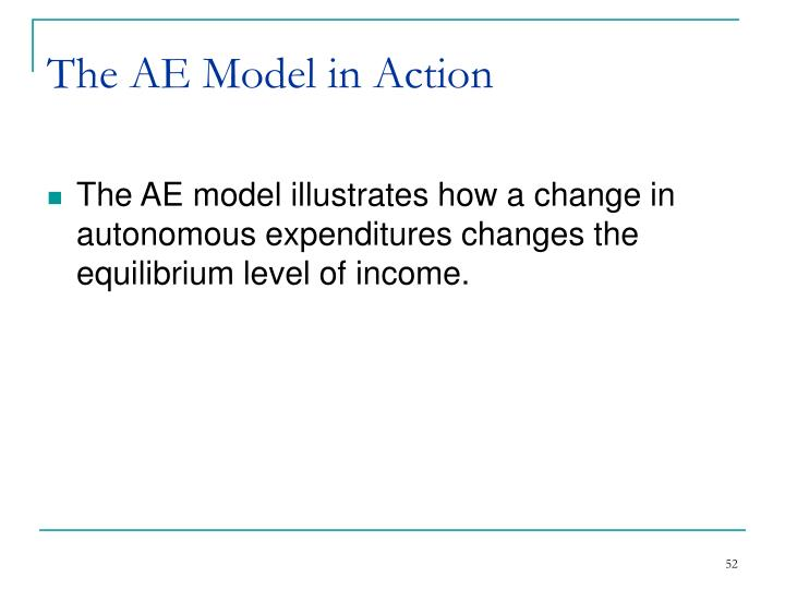 The AE Model in Action