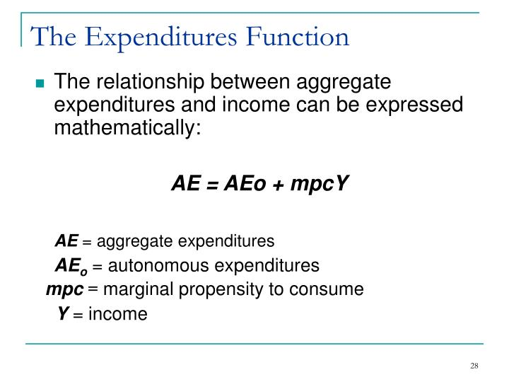The Expenditures Function