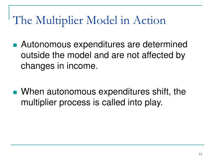 The Multiplier Model in Action