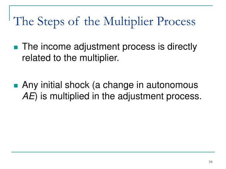 The Steps of the Multiplier Process