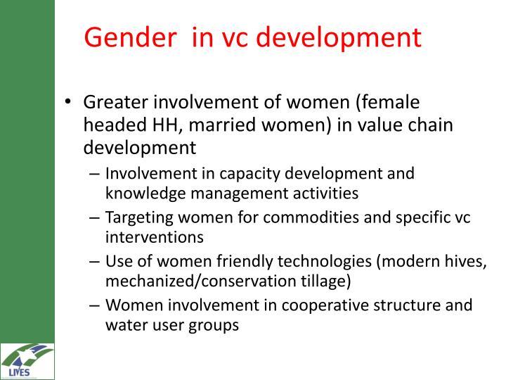 Gender  in