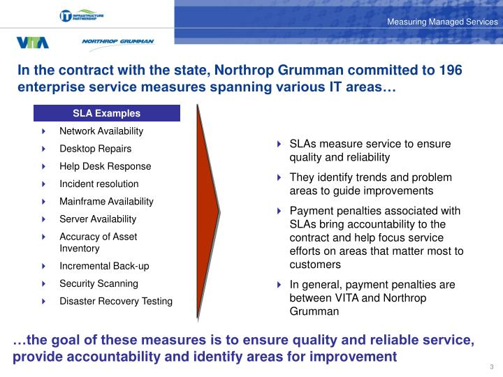 In the contract with the state, Northrop Grumman committed to 196 enterprise service measures spanning various IT areas…