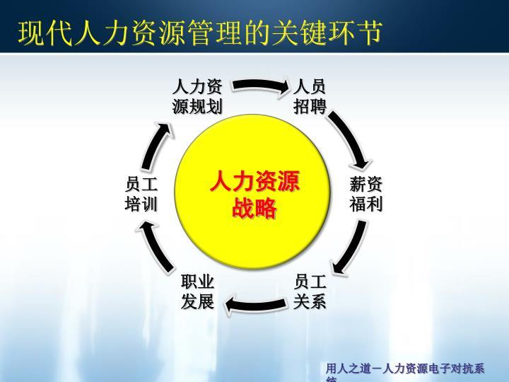 现代人力资源管理的关键环节
