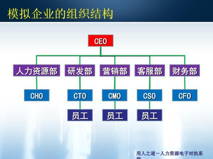 模拟企业的组织结构