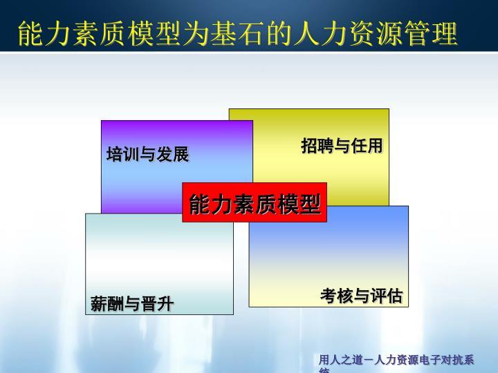能力素质模型为基石的人力资源管理