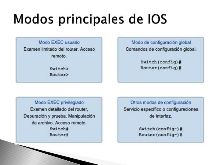 Modos principales de IOS