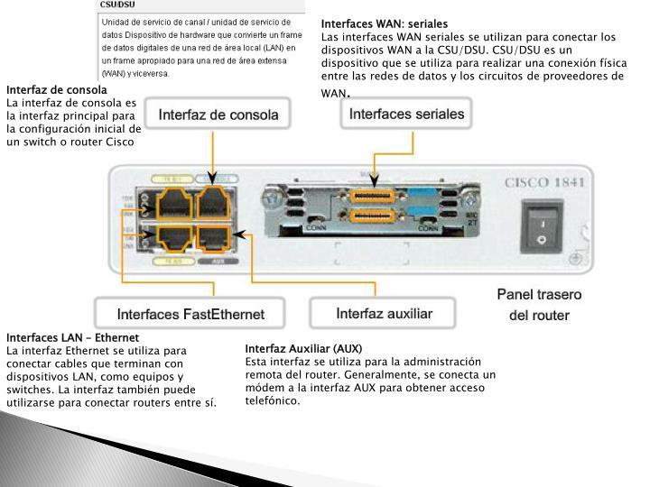 Interfaces WAN: seriales