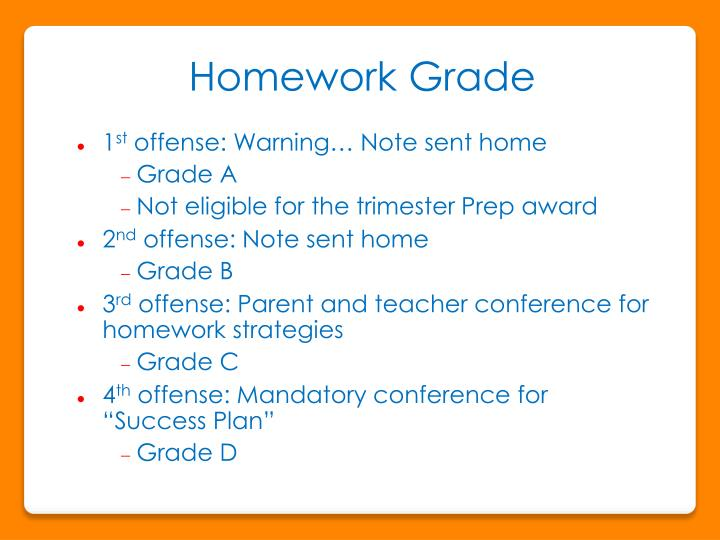 Homework Grade