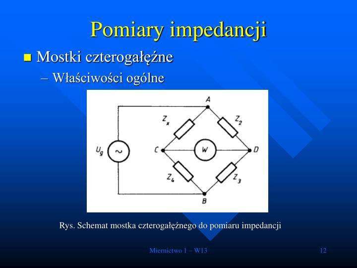 Pomiary impedancji