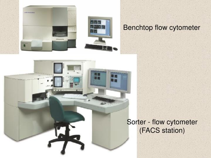 Benchtop flow cytometer